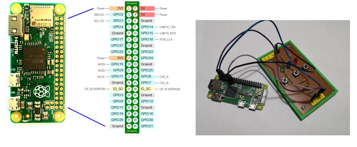 images/week9/raspconection.jpg