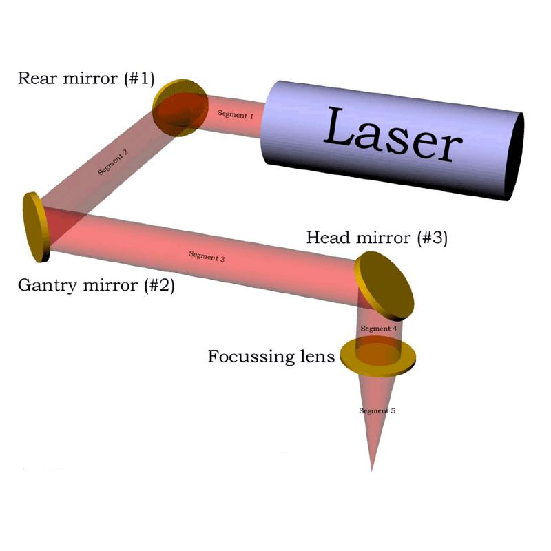 week/4/laser7.jpg
