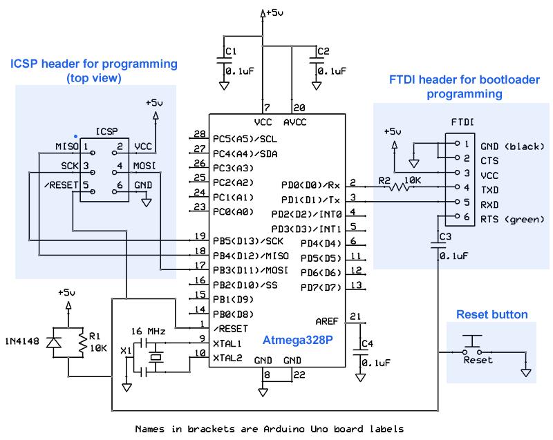 minimal_circuit