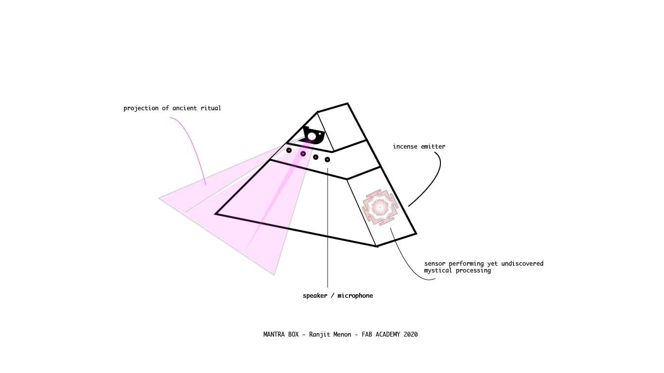 docs/images/1x/Artboard 1-20.jpg