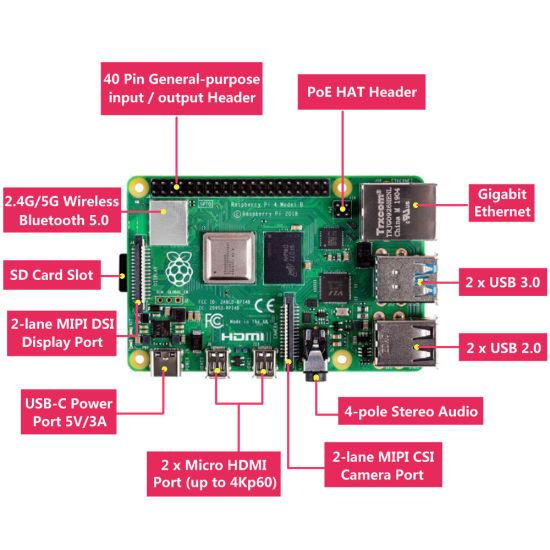 img/w9/Raspberry-Pi.jpg