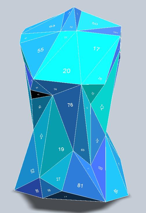 slicer model