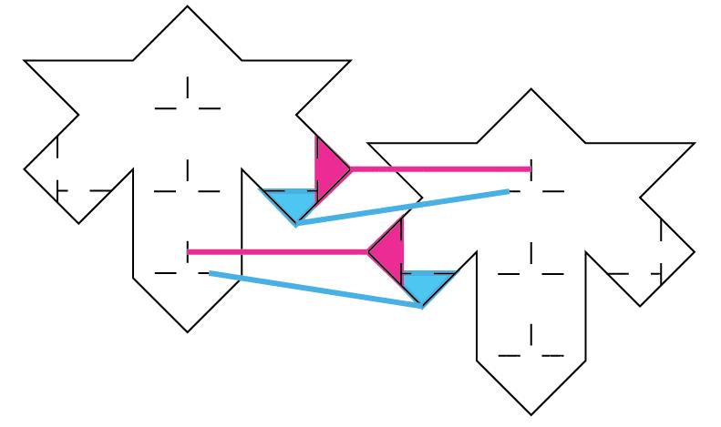 alternating modules