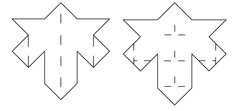 module evolution