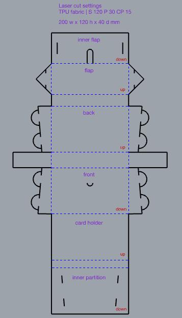 irose-rhino-file
