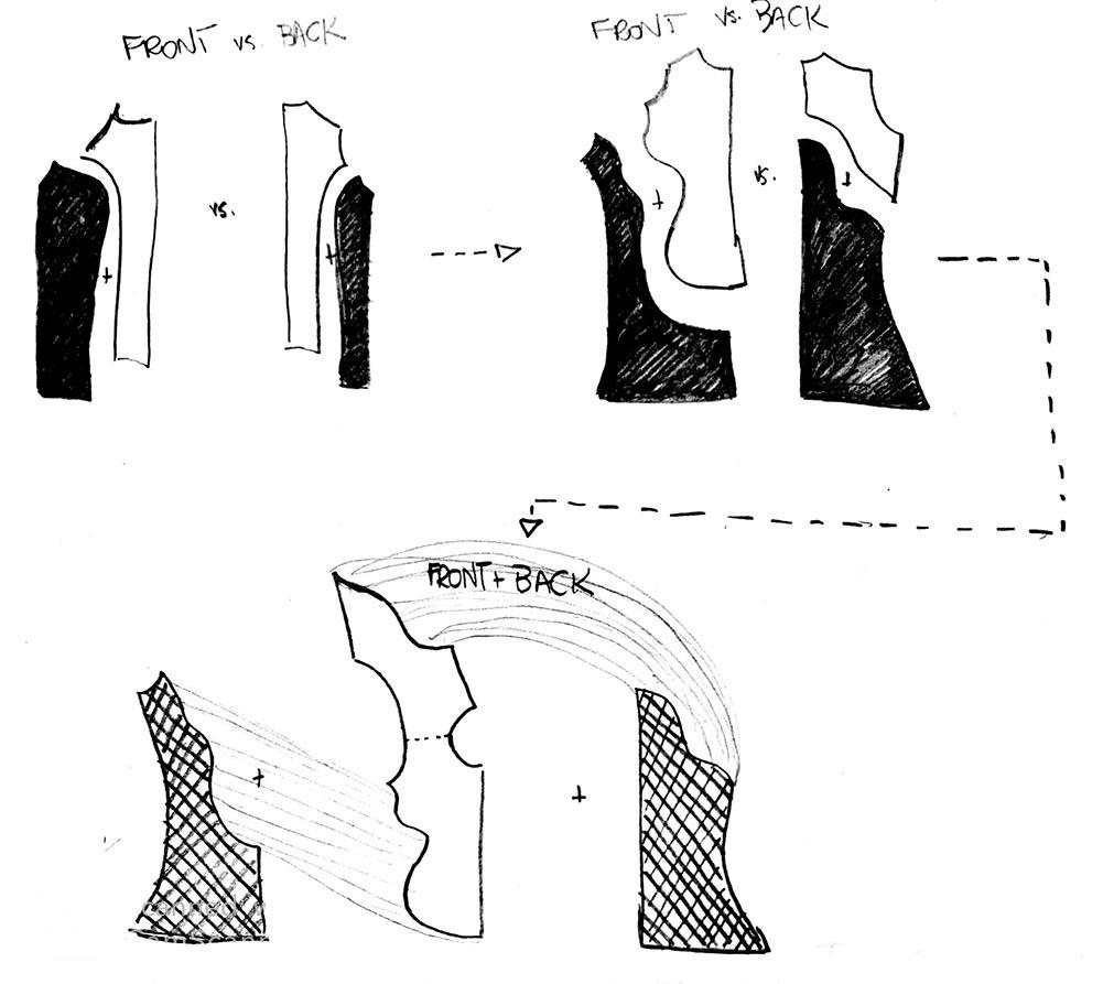 Pattern adaptation Gabriela Lotaif